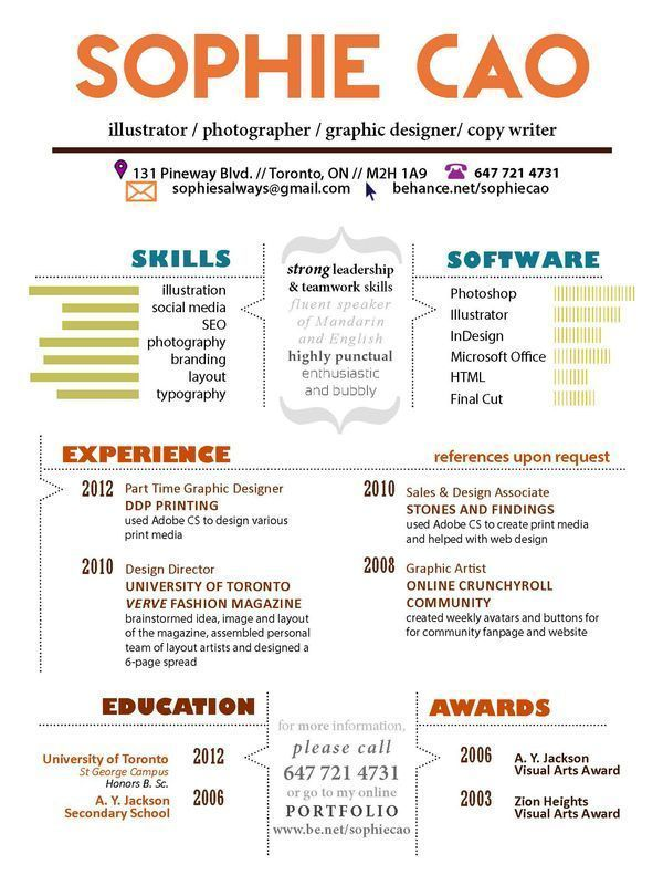 Pin by Dоrоthеa Nimfa on Like its Pinterest Infographic resume