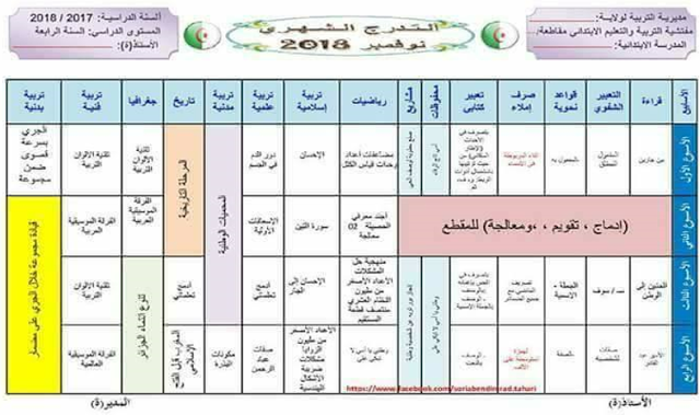 التدرج الشهري نوفمبر السنة الرابعة ابتدائي الجيل الثاني Http Www Seyf Educ Com 2017 10 Gradation Mensuelle Novembre 4ap 2g Html Periodic Table