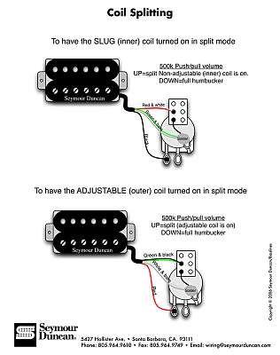 Coil Splitting Humbuckers DIY Instruments Guitar