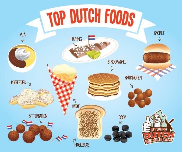 Easy Traditional Dutch Food Recipes