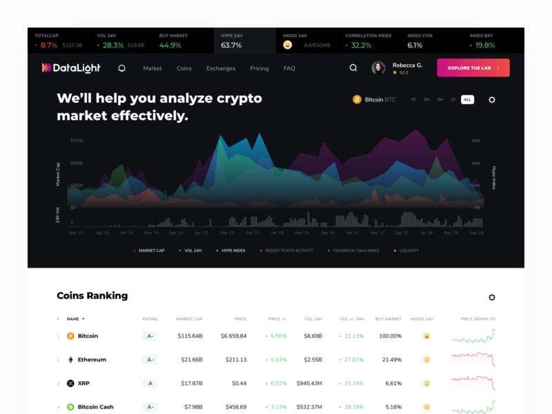 cryptocurrency ui platform