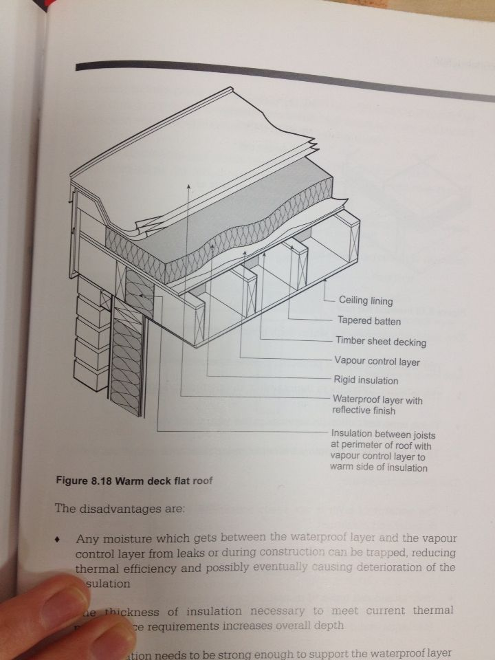 Trada Timber Frame Construction Warm Deck Flat Roof Flat