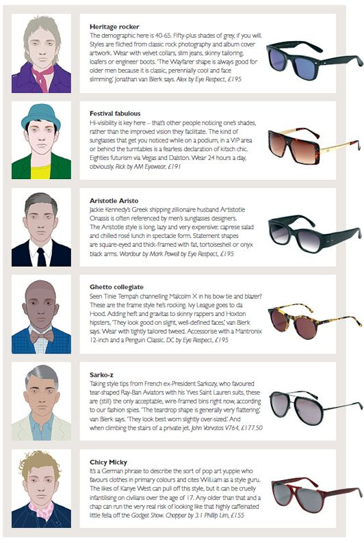 A Man s Guide to Sunglasses -  fab48fc45c