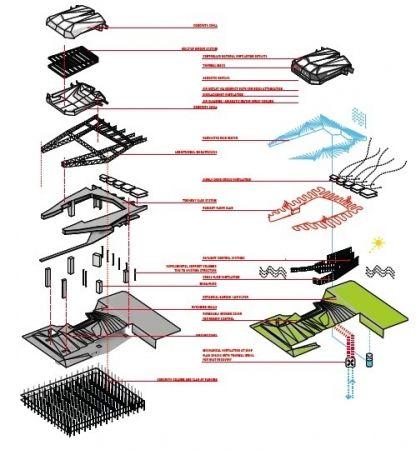 Esquema De Sistemas T Cnicos Arquitectura Pinterest
