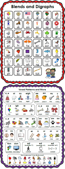 Phonics Poster Set Alphabet Blends And Digraphs Vowel Charts