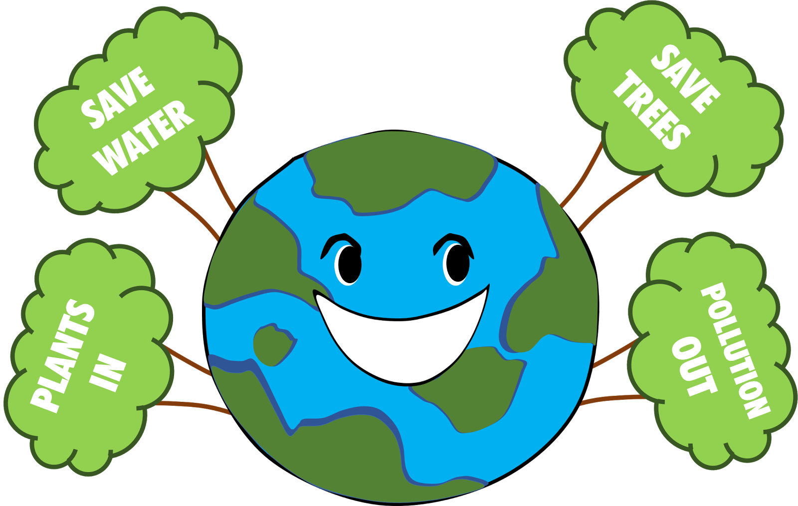 Poster For Clean And Green Earth