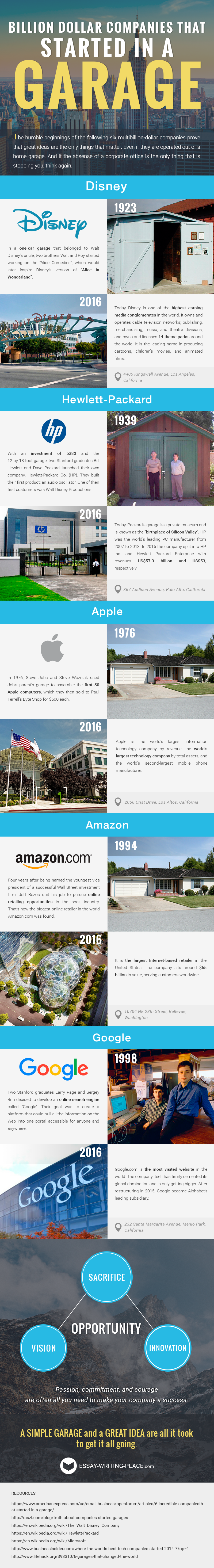 Billion Dollar Companies That Started in Garage #Infographic