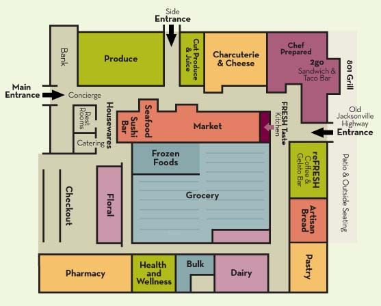 Urban grocery store design plan google search wine culture center pinterest store design for Grocery store design layout planning services