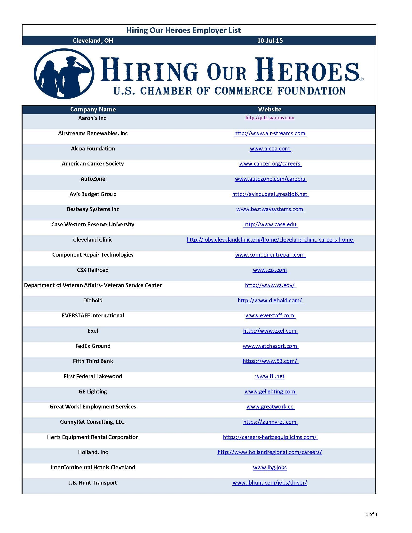 Hiring Our Heroes Hiringfair July 10 In Cleveland A Workshop For