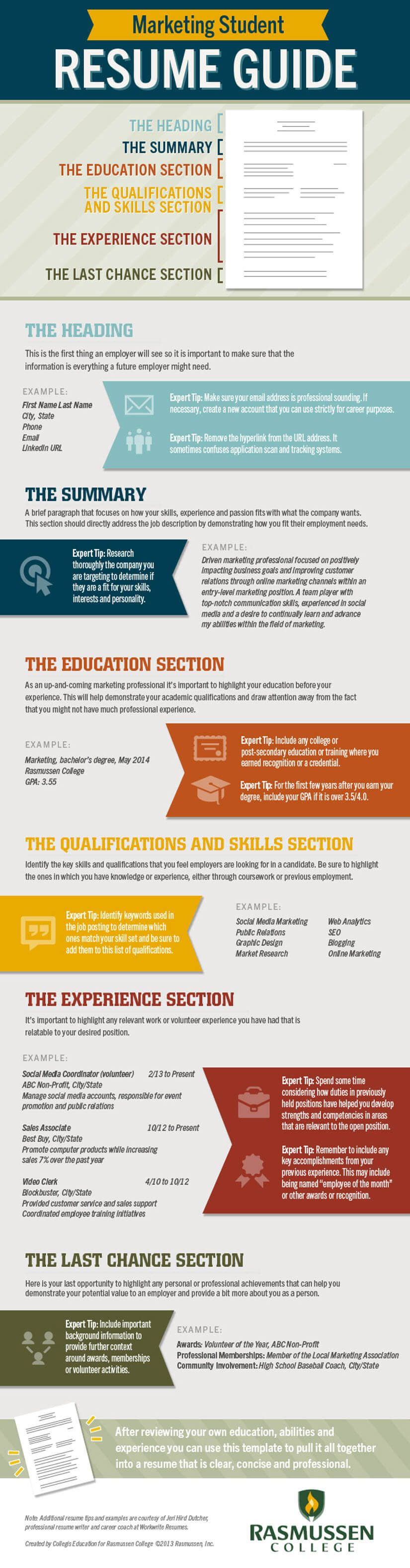 Resume Writing Guide For Marketing Students