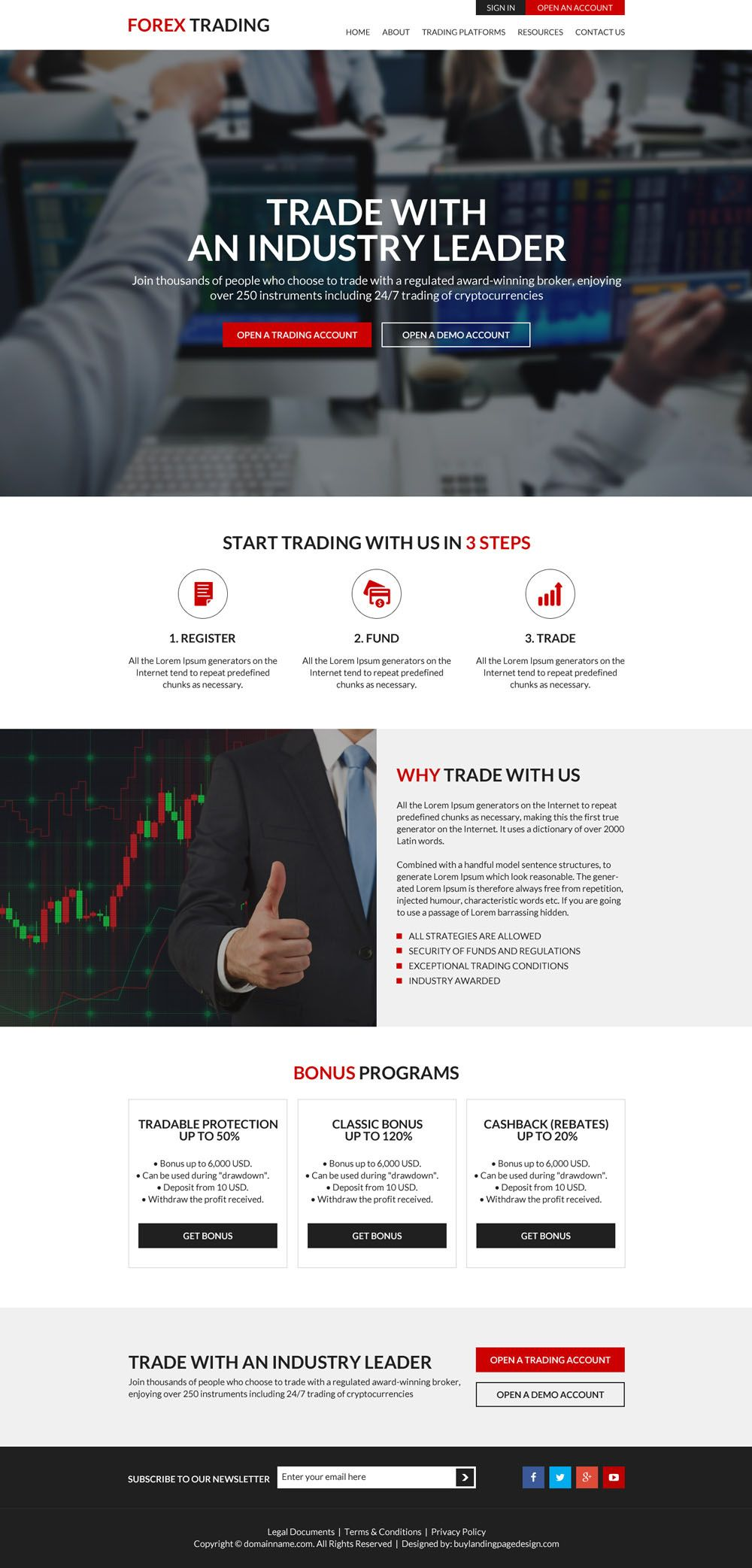 15 Flat Discount On Website Designs Online Trading Forex