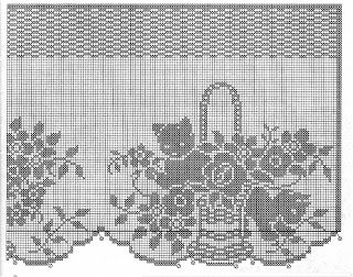 PORTAL DOS CROCHÊS cats in flower basket graph