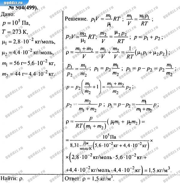 Гдз рымкевич 10 11 класс скачать pdf