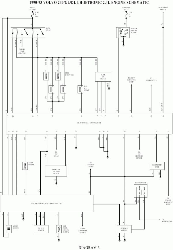18+ volvo 850 engine wiring diagram - engine diagram - wiringg.net | volvo  850, diagram, volvo  pinterest