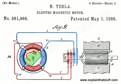 nikola tesla motor nikola tesla s design for an electric motor rh pinterest com