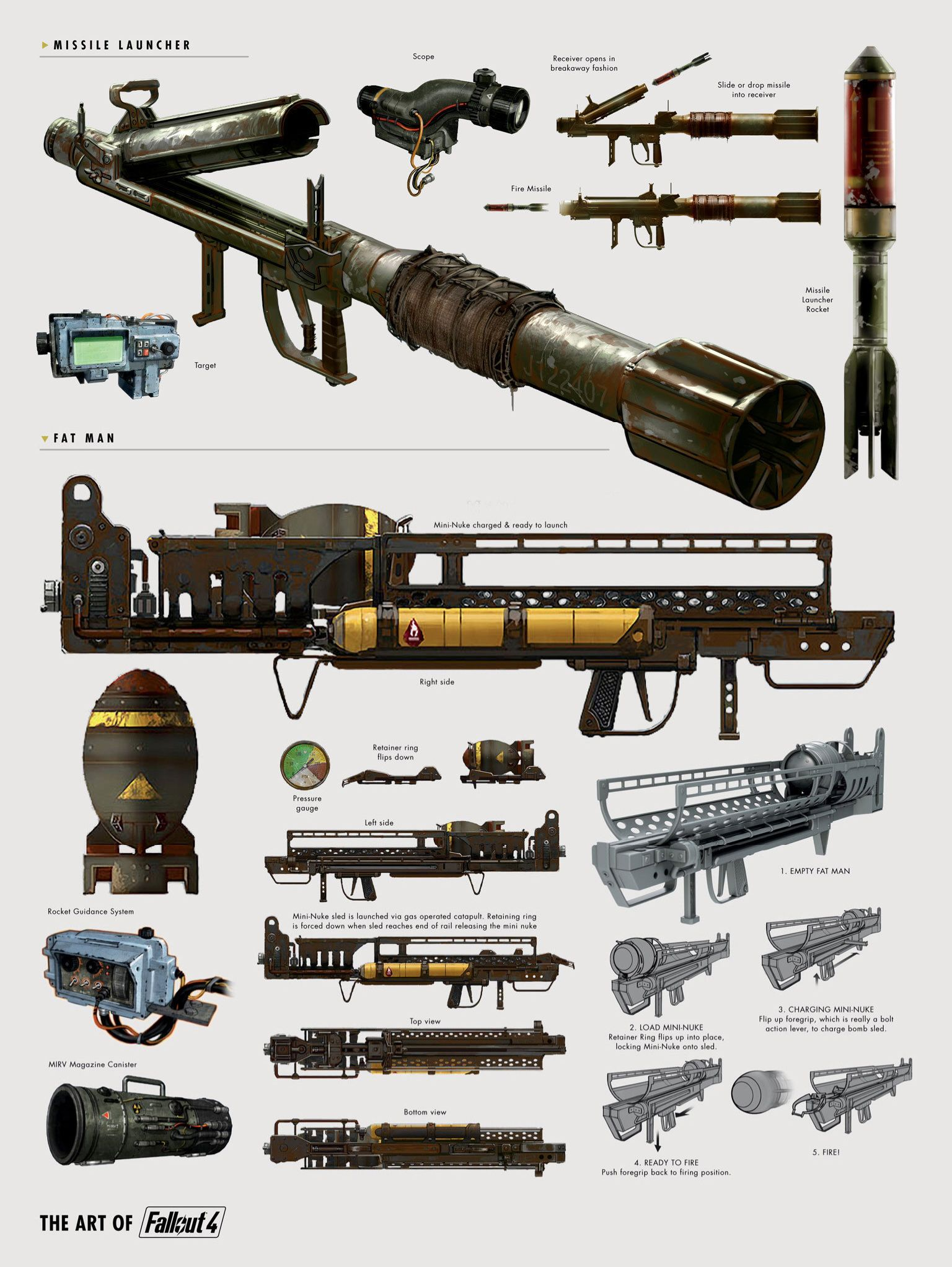 The Art of Fallout 4 - Missel Launcher and Fat Man | game room ideas