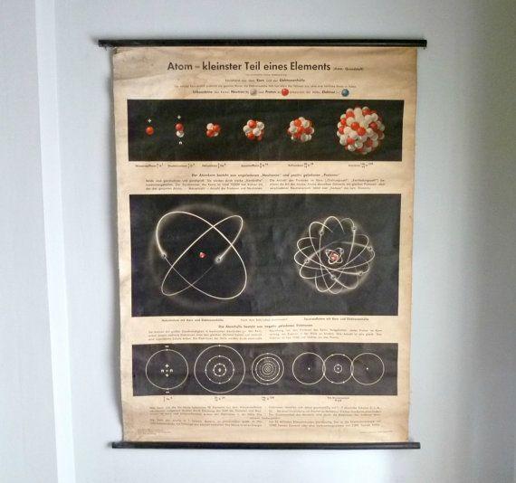 Mid Century Modern Atom Wall Chart - School Science, Atomic Era, 1950s Original, Large Wall Art by mungoandmidge.etsy.com