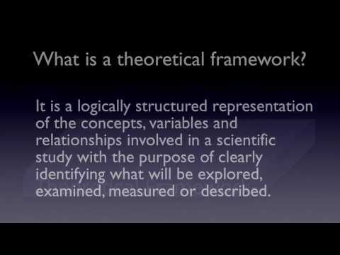 Theoretical Framework Video Boring Narration But Informative Dissertation Writing Thesi Youtube