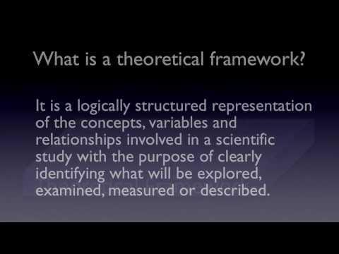 Theoretical Framework Video Boring Narration But Informative Dissertation Writing Thesi Youtube