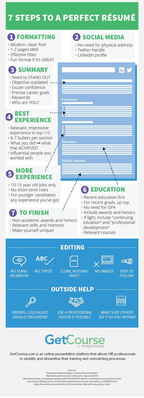 Infographic 7 Steps to a Perfect Resume Infographics Creator - steps to make a resume