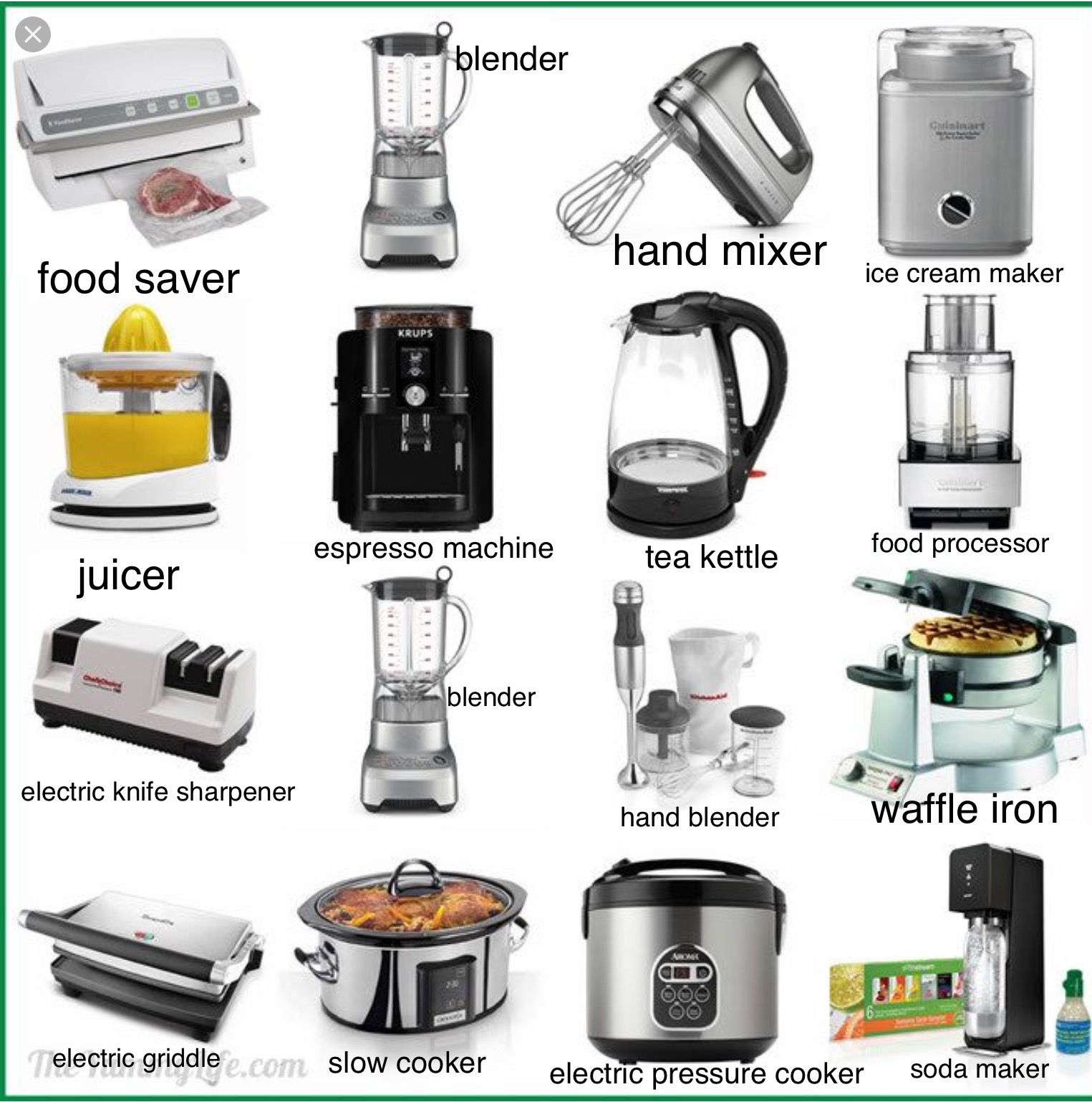 Pin By Heang On Vocabulary Kitchen Appliances Small Kitchen
