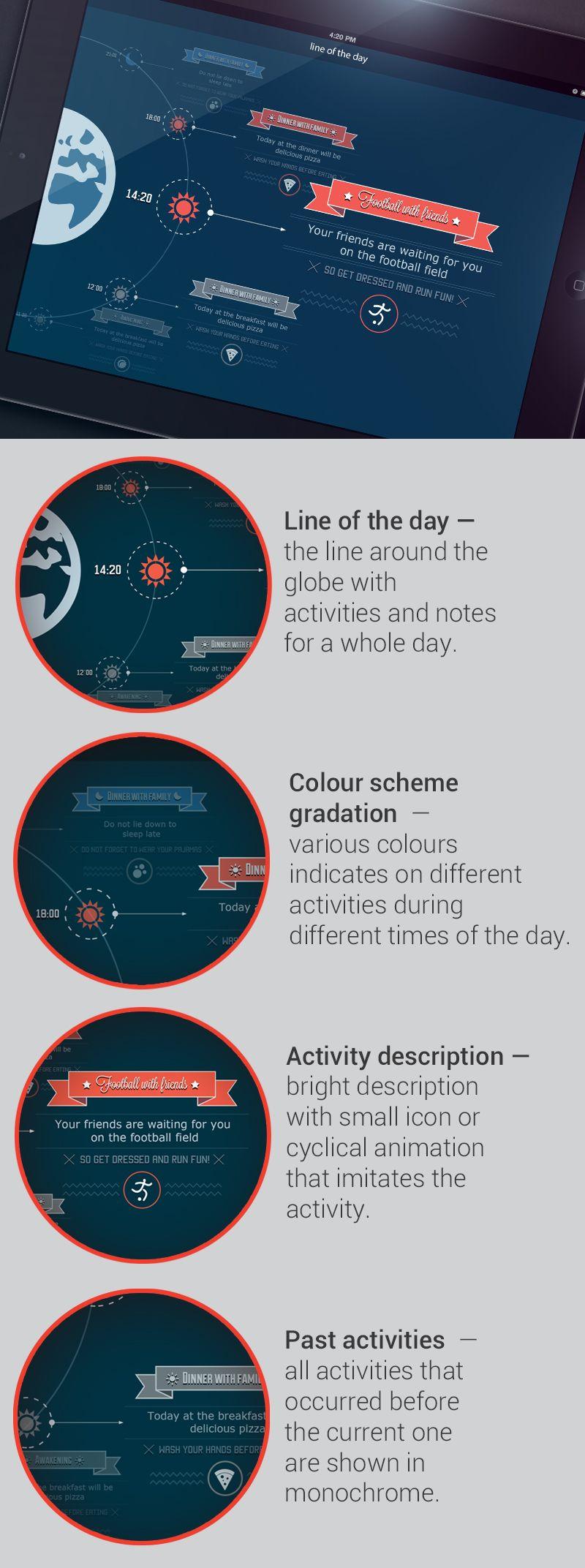 Autism App / Sergey Valiukh | Tablet: iPad | User ...