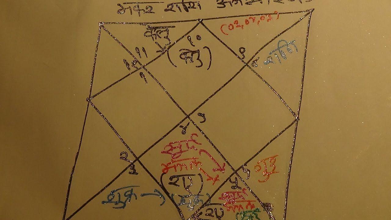 Makar rashi august 2017 capricorn august 2017 horoscope popular surat