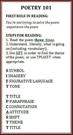 Pin By Inspiringlily On Knowledge I Power Poetry Lesson Teaching Analysis 7 How Doe Paraphrasing Help Reader Understand