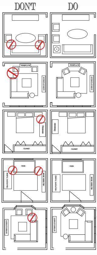 Furniture Layout, Interior Design Furniture Placement
