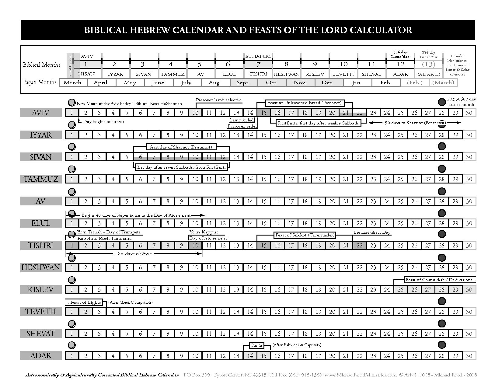 Hebrew Calendar.Michael Rood Jewish Calender Biblical Hebrew Calendar And Feasts