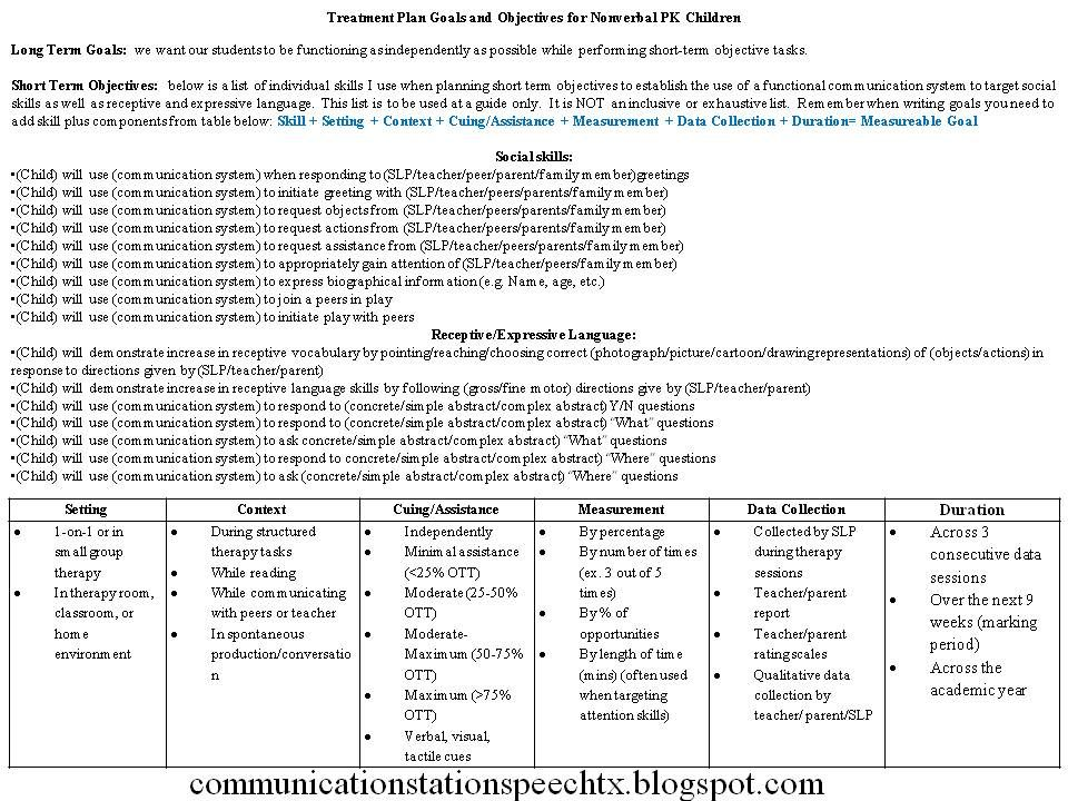 Communication Station Speech Therapy PLLC FREEBIE Friday Goals - speech therapy resume