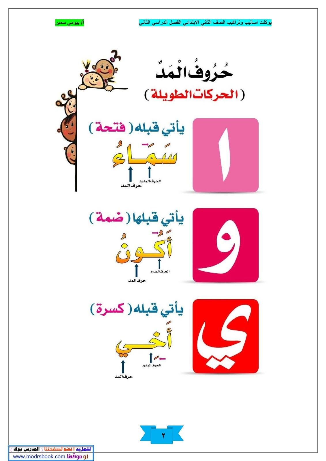 نتيجة بحث الصور عن ورقة عمل لحروف المد للصف الاول Arabic Alphabet For Kids Learn Arabic Alphabet Arabic Language