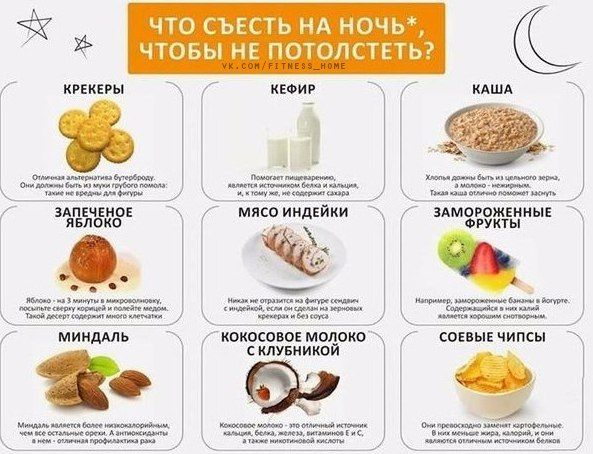Ира Марчёнкова