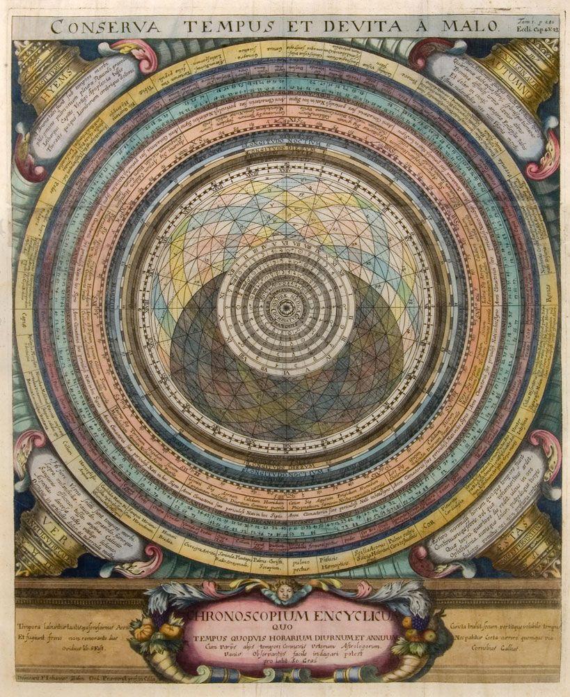 ancient astronomy symbols - 736×898