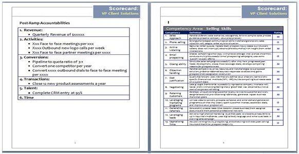 Scorecard Example Ceo Who A Method For Hiring Google Search
