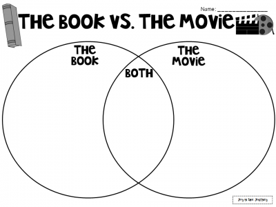 The book vs the movie graphic organizer compare and contrast the book vs the movie graphic organizer ccuart Choice Image