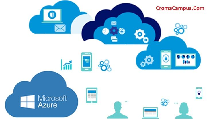 Microsoft Azure Training In Gurgaon Microsoft Training Certificate Azure