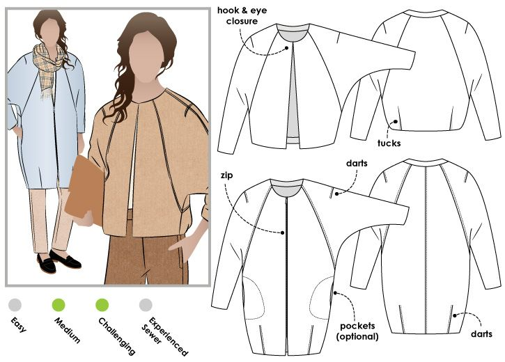 ONE PATTERN TWO LOOKS: Short jacket with pleat back and deep ...