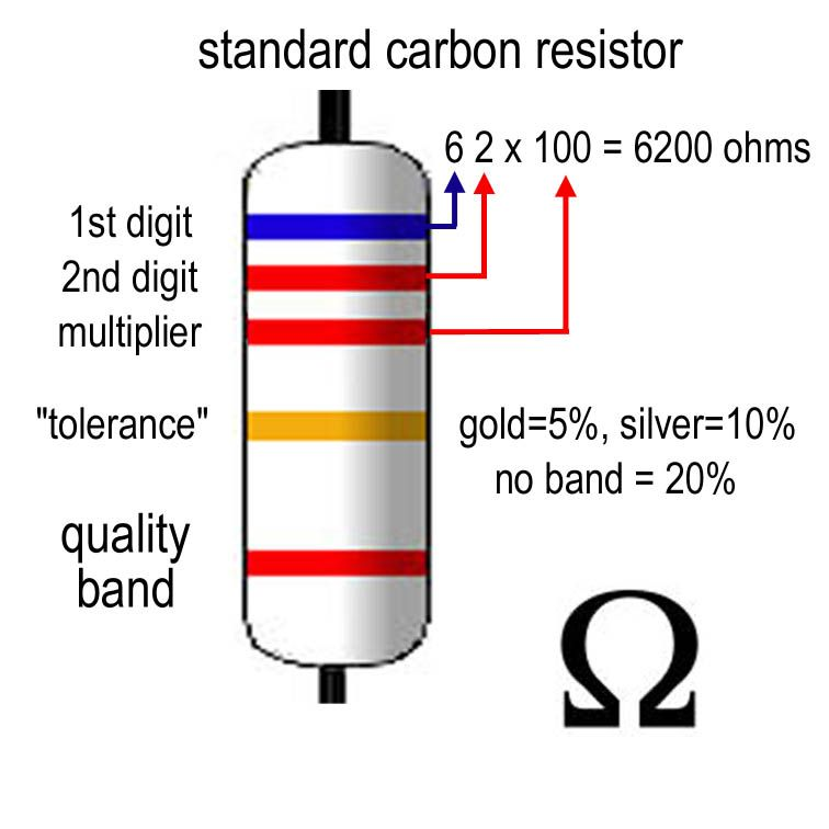How to read Resistor Color Codes? Electronics in 2018 Pinterest
