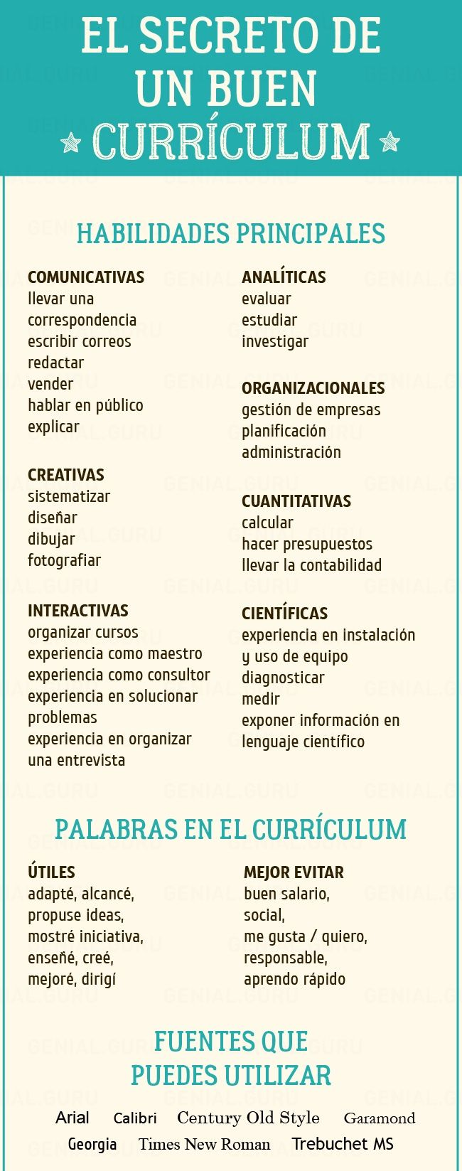Guía de currículum y entrevista de trabajo. | Currículum, Entrevista ...