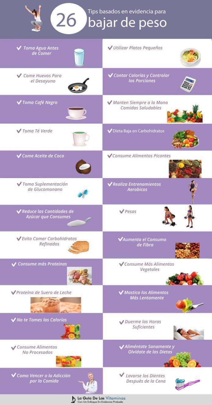 26 tips basados en evidencia para bajar de peso - Te para..