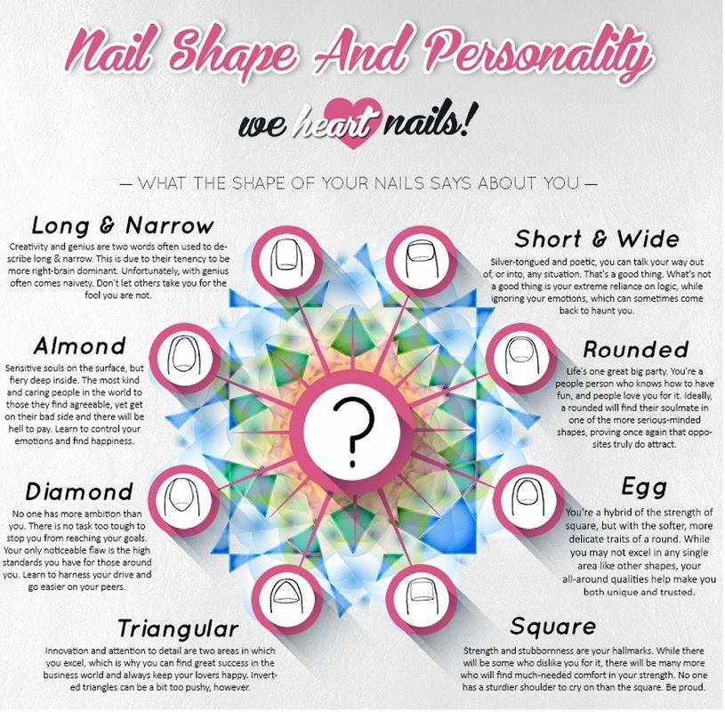 When it comes to getting your nails done at nail salons in Guelph ...