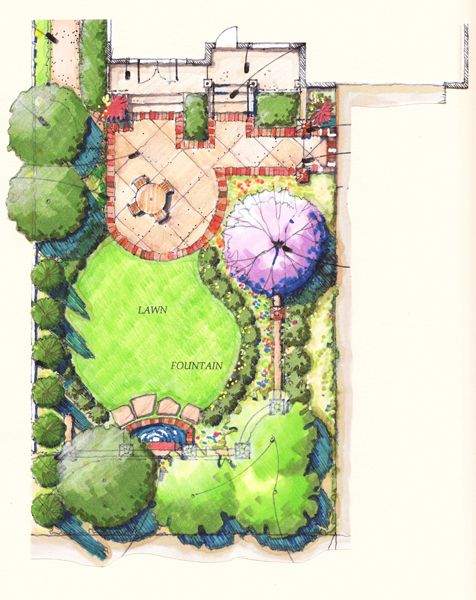 Landscape Architecture Drawings community park plan - google search | rendering-plan&elev