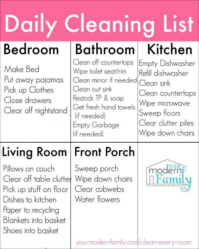 Daily Cleaning List Daily cleaning lists, Cleaning and Organizations - sample spring cleaning checklist