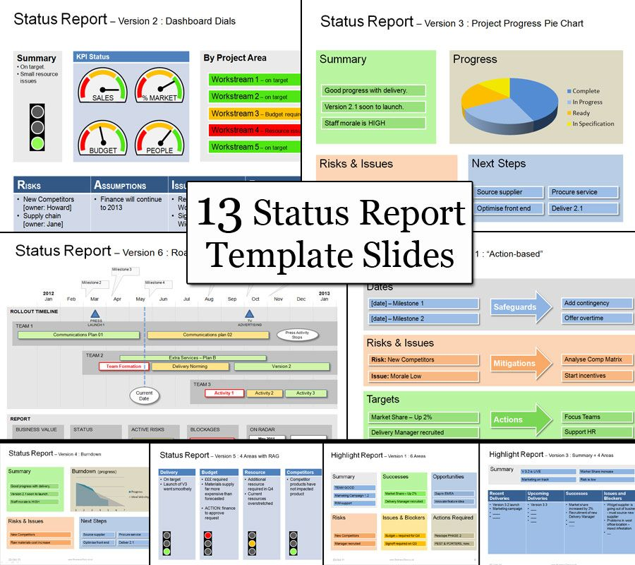 The powerpoint project status template has 13 status for Managing multiple projects template