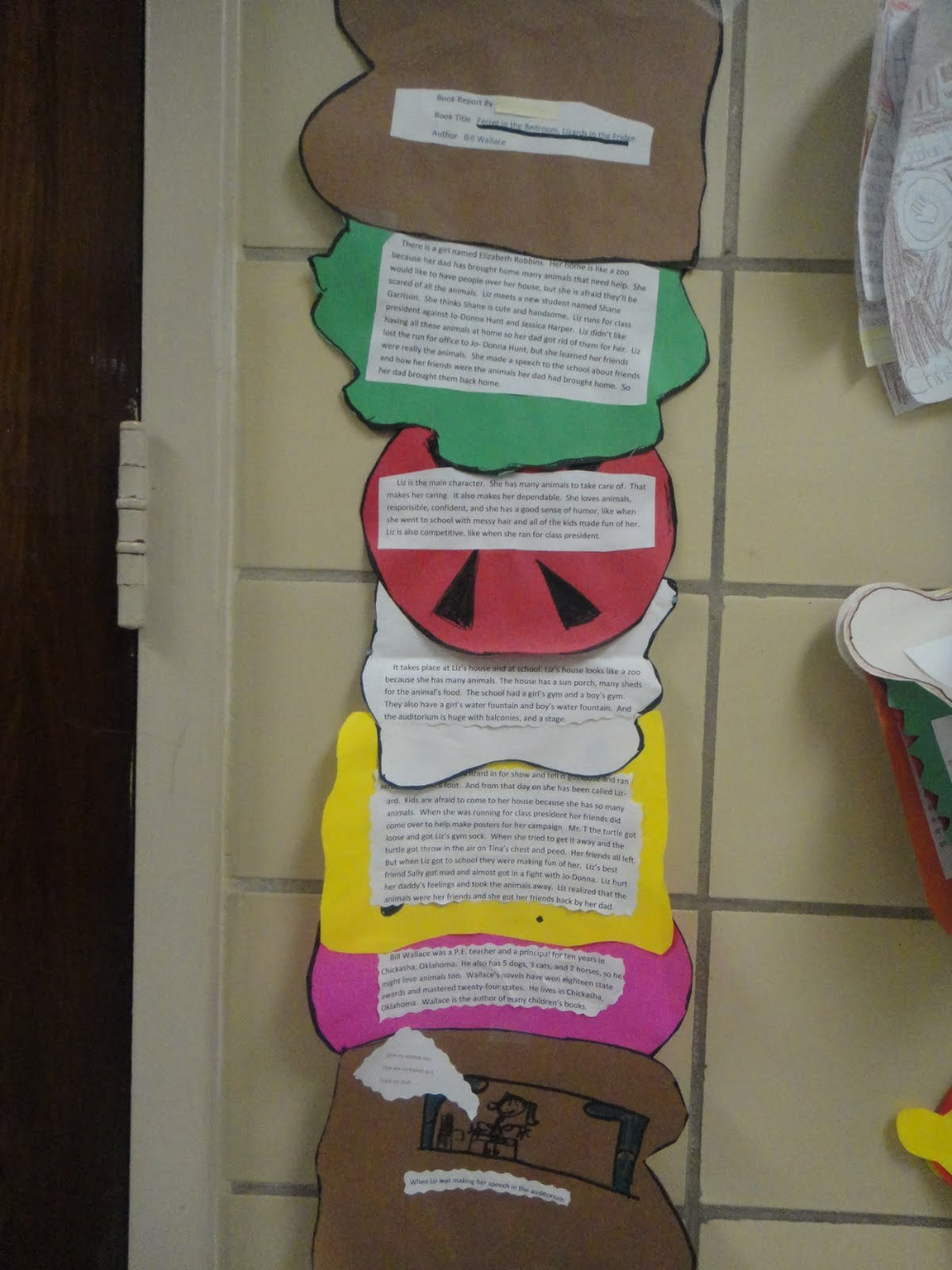 Sandwich Book Report Template Book Report Templates Book Report Art Education Projects