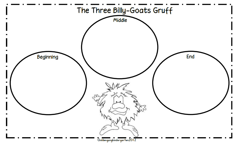 Three Billy Goats Gruff, Beginning, middle, end.pdf