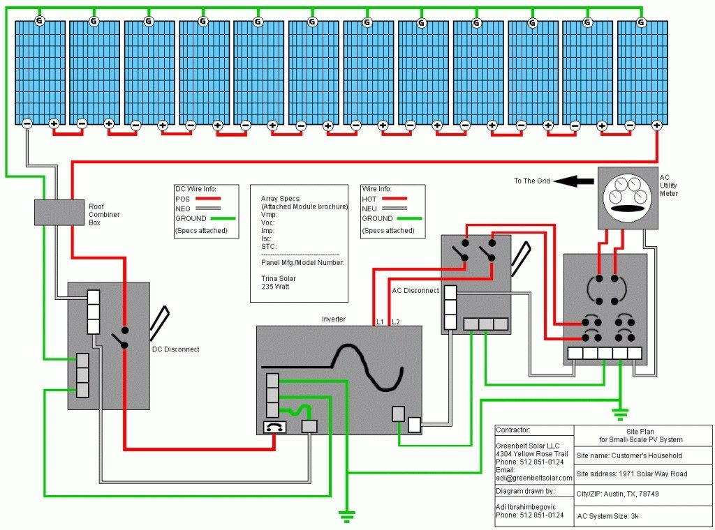 Home Solar Wiring Diagram - Wiring Diagrams on