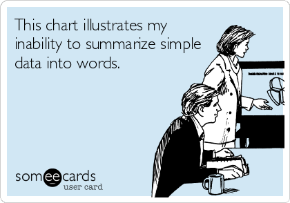 This Chart Illustrates My Inability To Summarize Simple Data Into Words Ecards Funny Workplace Memes Funny Quotes