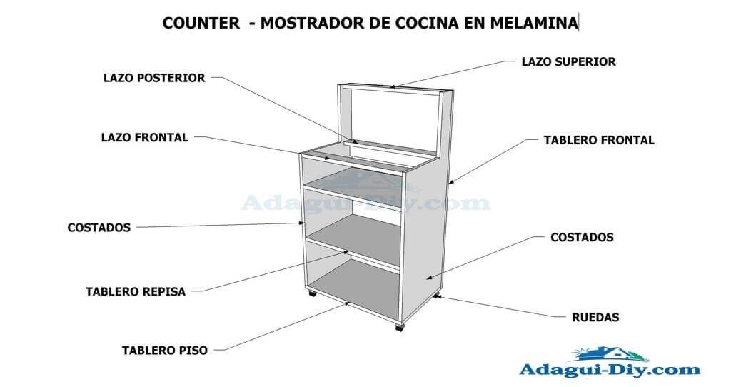 Diagramas De Mueble Auxiliar De Cocina Con Medidas Como